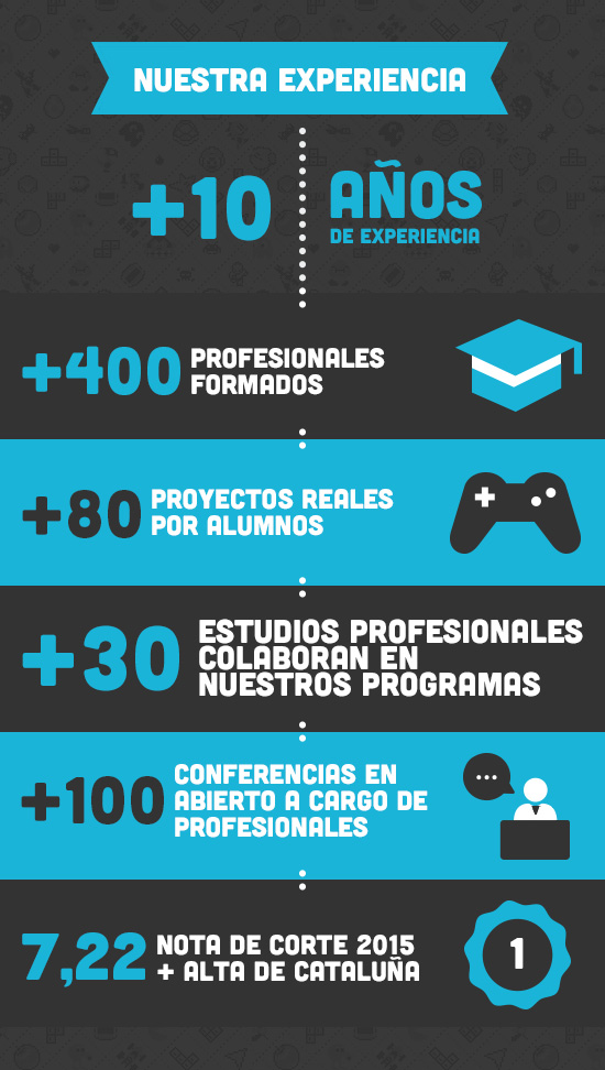 Videogames_esp
